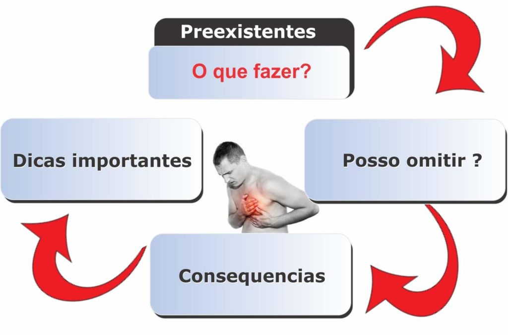 Doenças preexistentes na contratação do plano de saúde
