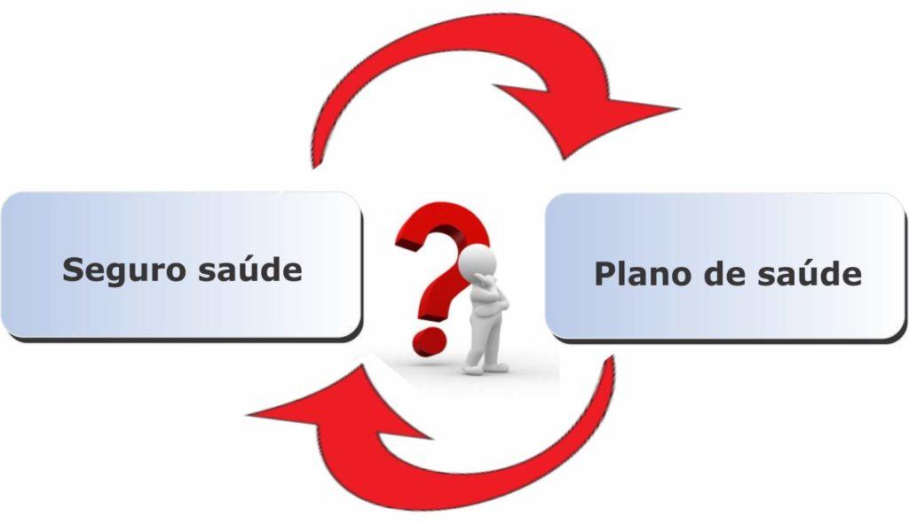 Seguro saúde ou plano de saúde? Diferença entre planos e seguros saúde