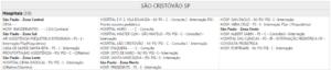 Rede Credenciada Credenciamento São Cristóvão SP