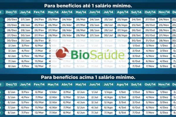 Tabela de Preços Bio Saúde